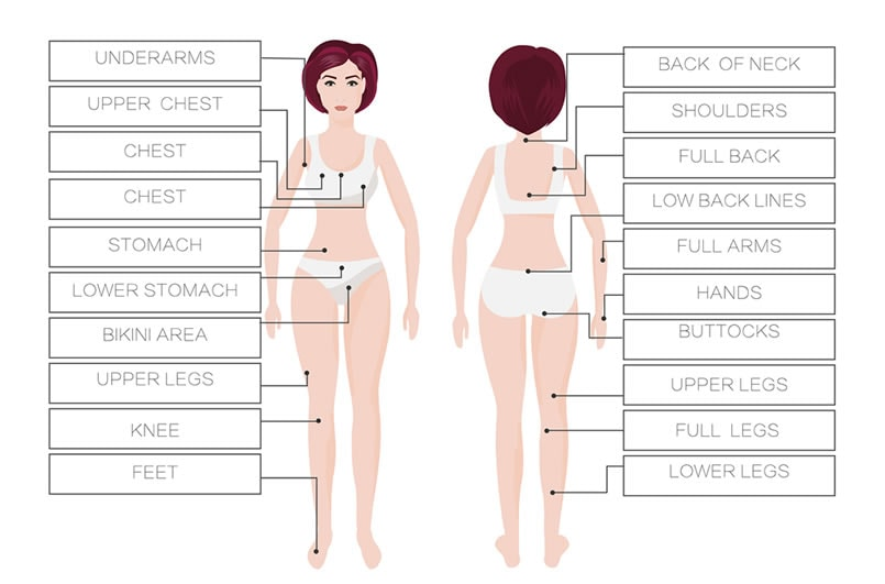 Laser4Less Laser-Hair-Removal-Areas-Women